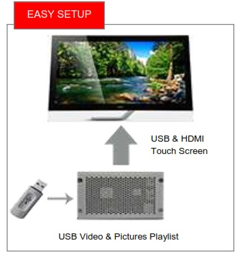 PlayZone HD Easy Setup