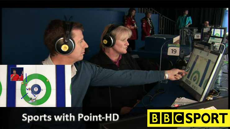 Point HD Broadcast Telestrator for Sports