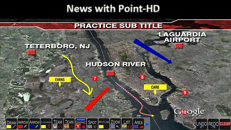 Point HD Broadcast Telestrator for News