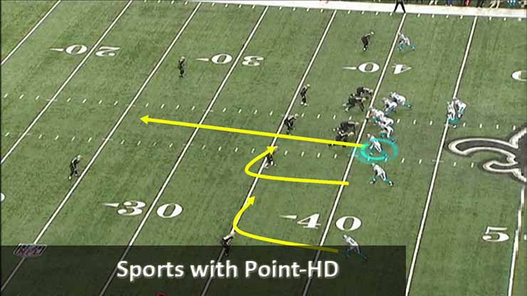 Point HD Broadcast Telestrator Sports