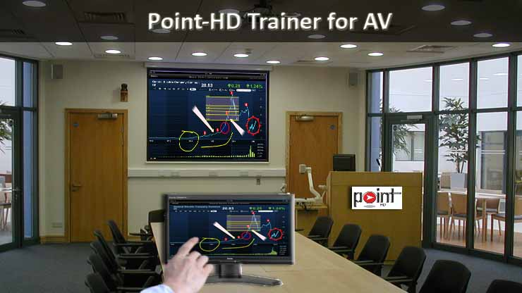 Point HD Trainer Telestrator for AV