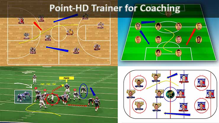 Point HD Trainer Telestrator for Sports Coaches